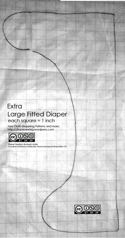 Blog with lots of free cloth diaper patterns http://diapersewing ...