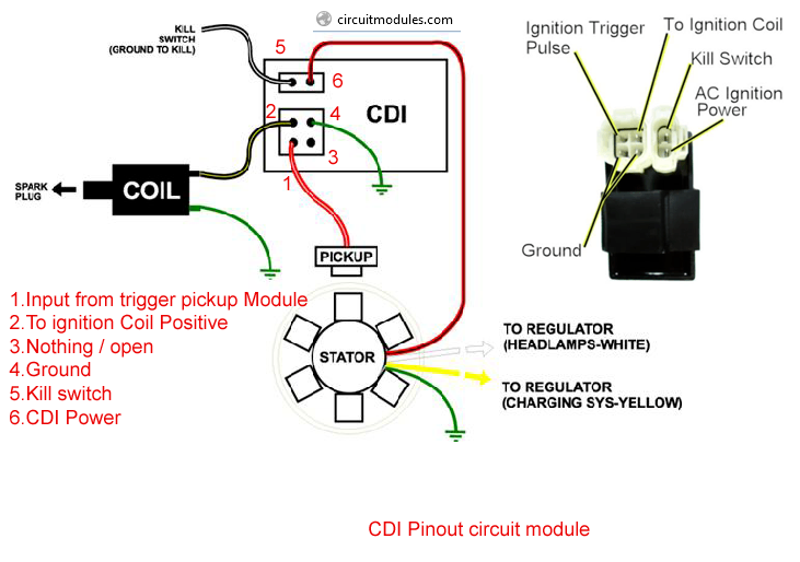 Gy6 Cdi Wiring Diagram (With images) Electrical wiring