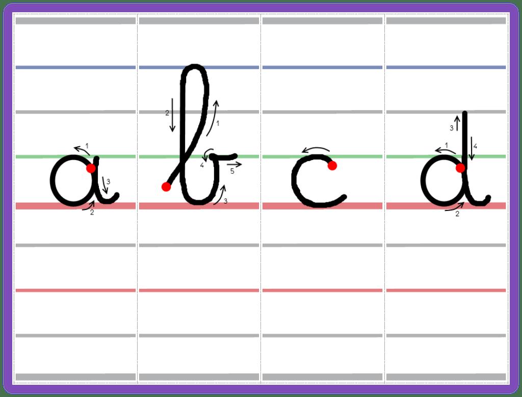 graph1   Lettres cursives, Cursive