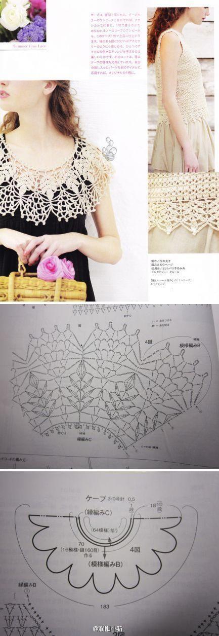 esquema de cuello   Patrones   Pinterest   Chart, Crochet and ...
