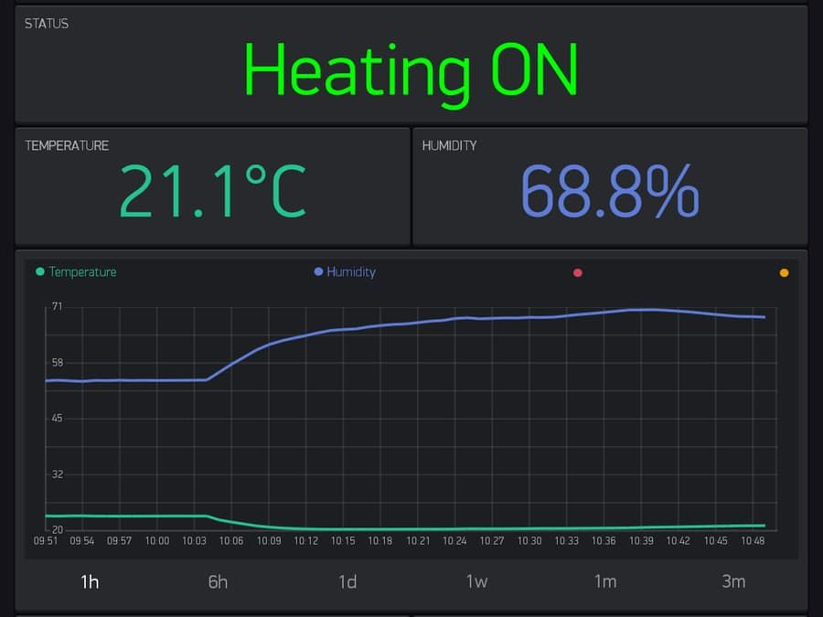 Esp8266 Heating Controller Thermostat With Blynk Interface