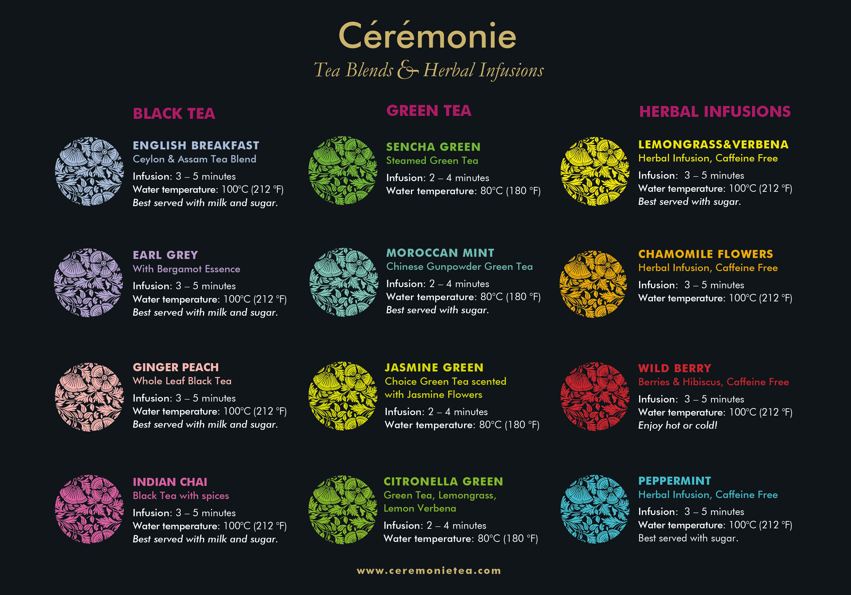 Different tea flavors steep best in different time and