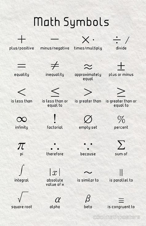 'Maths Symbols' Poster by coolmathposters