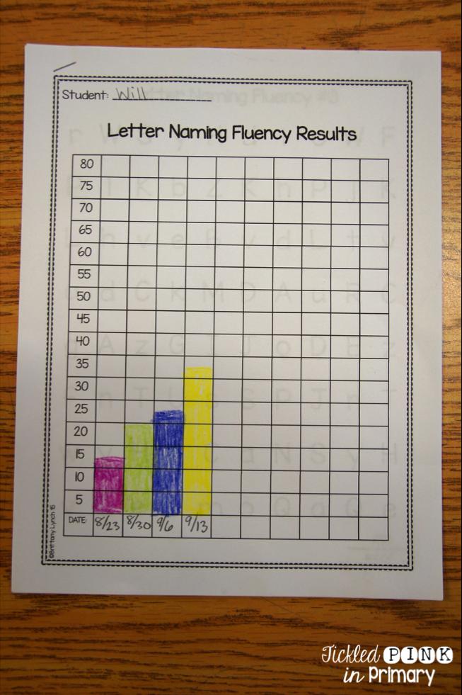 Teacher tracking sheet for letter naming fluency   Tickled Pink in ...