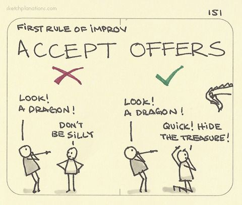 Accept offers