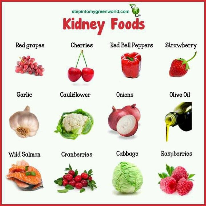 7 Secrets to Keeping Your Kidneys Healthy
