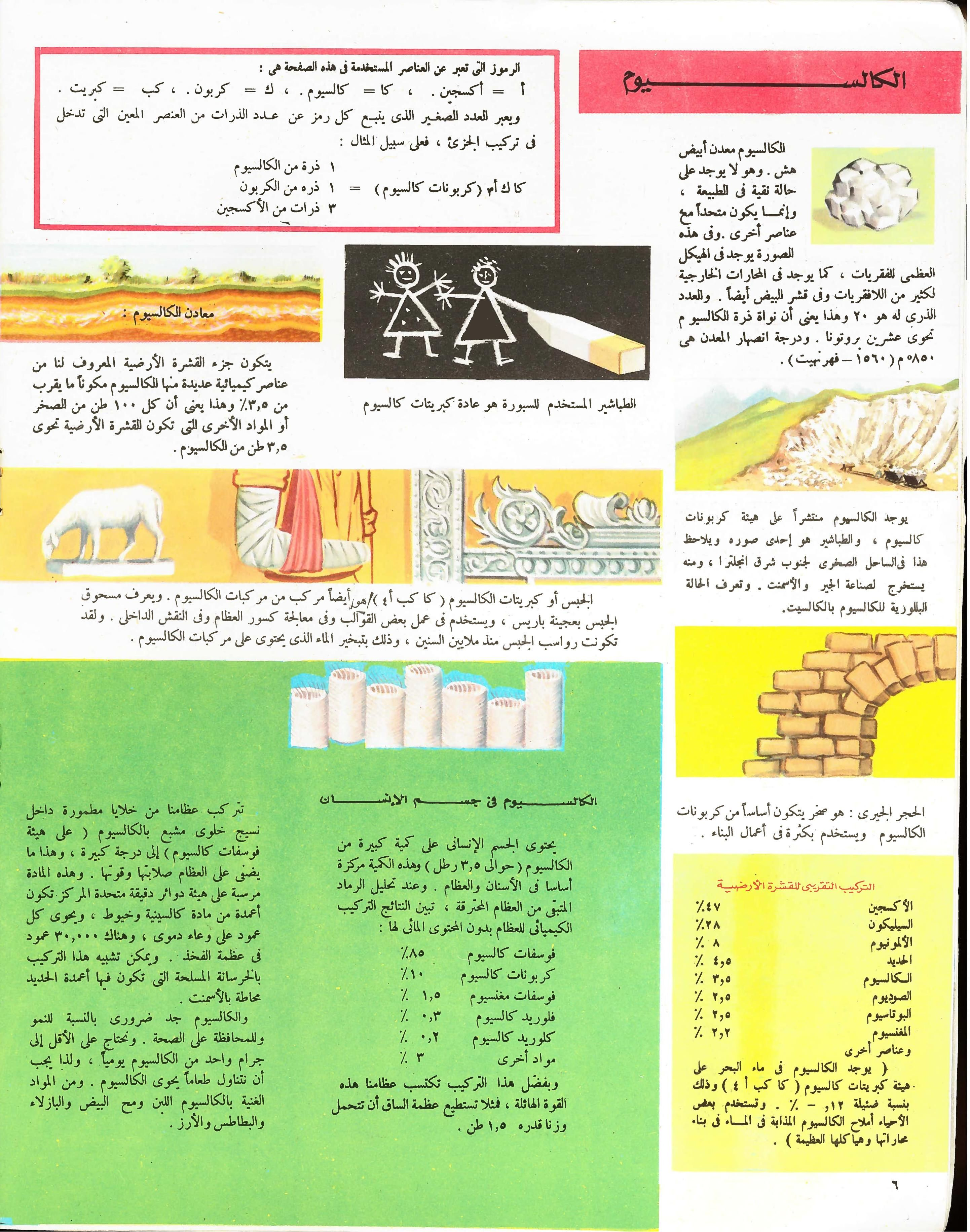Epingle Par بشير هزرشي Karim Sur بطاقات علمية