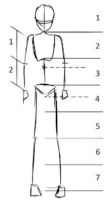 Sutori Cuales Son Las Proporciones Adecuadas Para Crear Un Personaje Adolescent Proporciones Del Cuerpo Humano Bocetos Del Cuerpo Humano Cuerpo Humano Dibujo