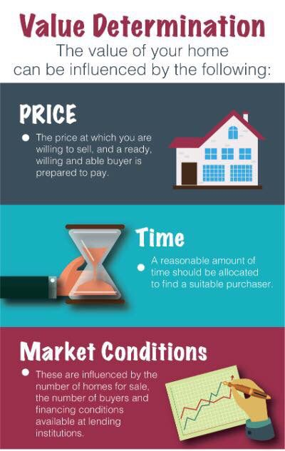 Mortgage Rates From Mortgage News Daily Now Is The Time To Buy