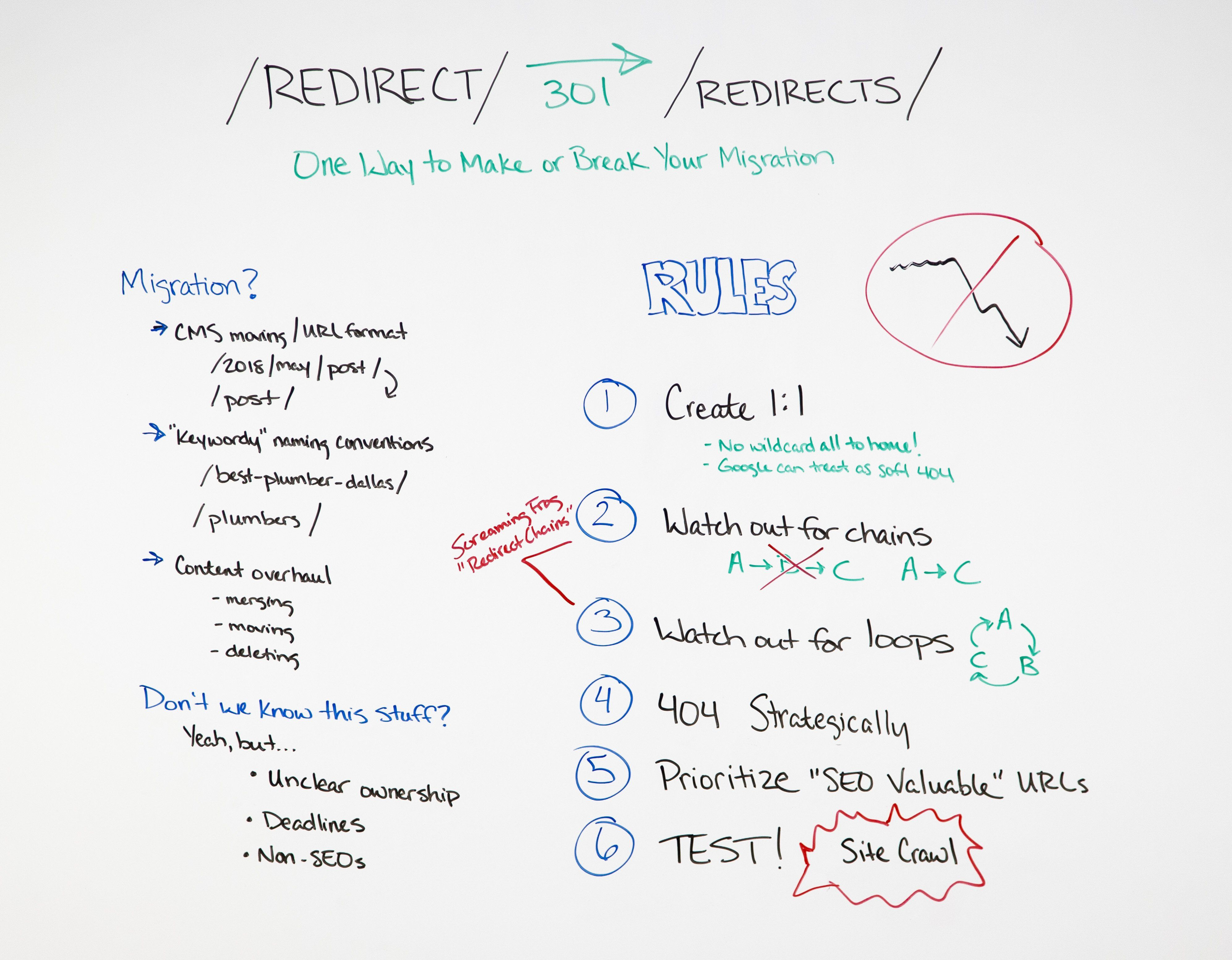 Redirects: One Way to Make or Break Your Site Migration