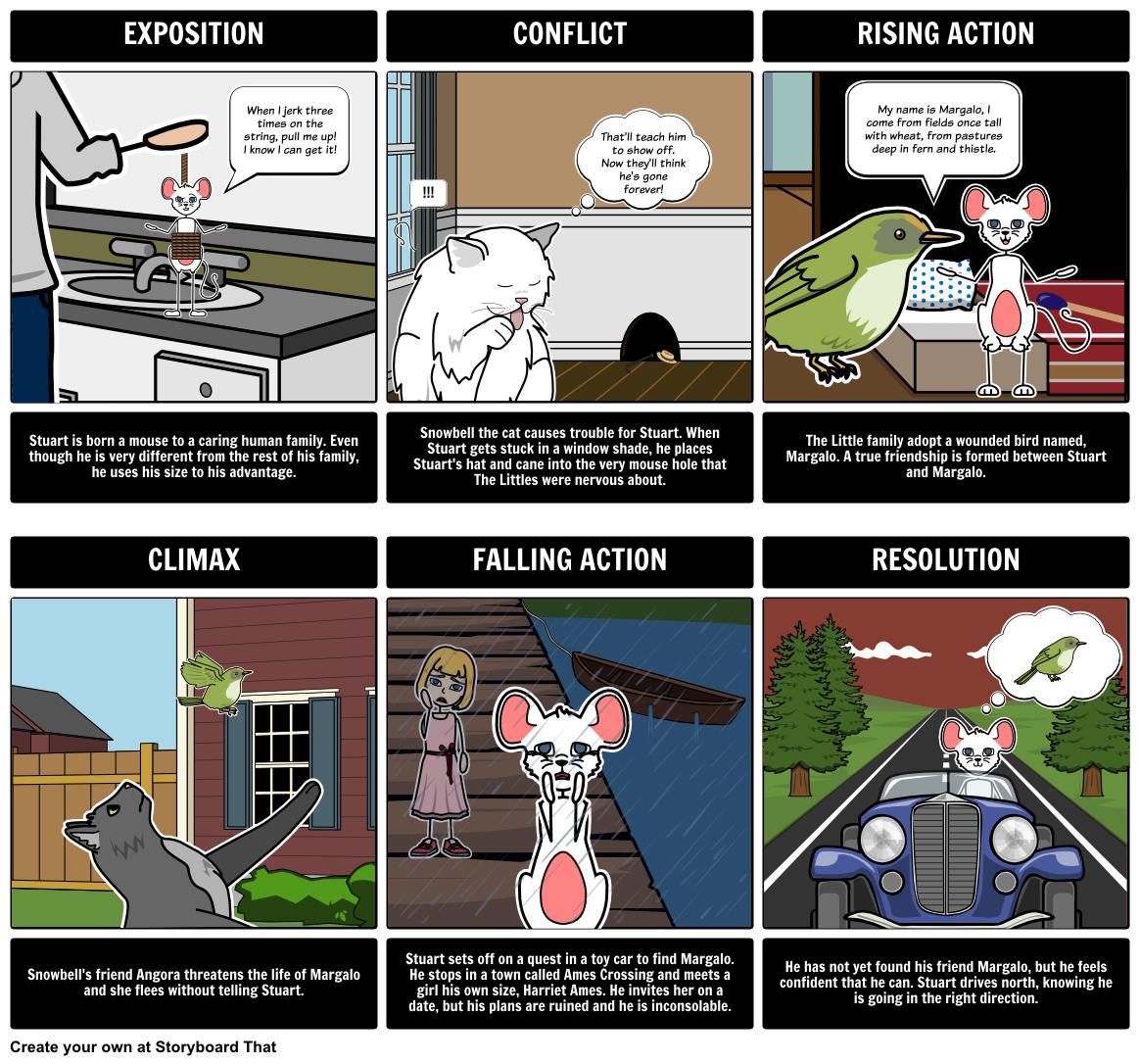 Stuart Little Plot Diagram Graphic Organizer Go Through The Exposition Conflict Rising Action