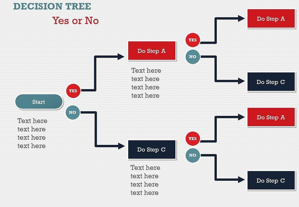 Flow Charts 1 Powerpoint Template Flow Chart Flow Chart Design