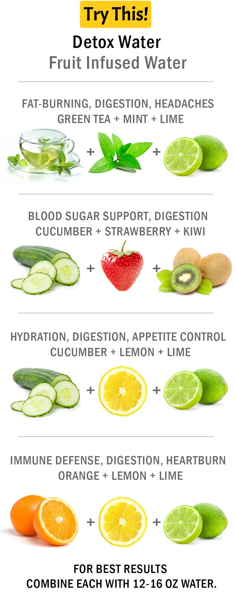 Detox Water Fruit Infused Water Detox Detox Fruit
