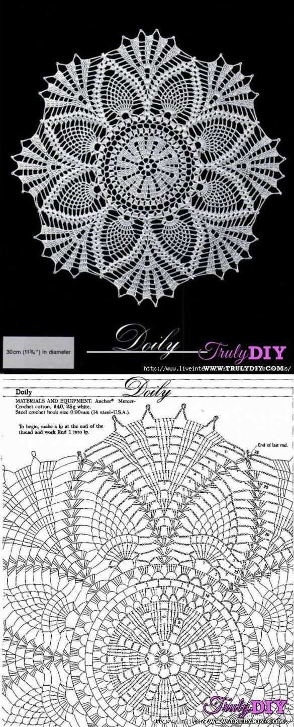 Pin By Fawn Cothron On Doilies Pinterest Crochet Diagram Doily Patterns Free Stitches Chart Lace Edging Dollies
