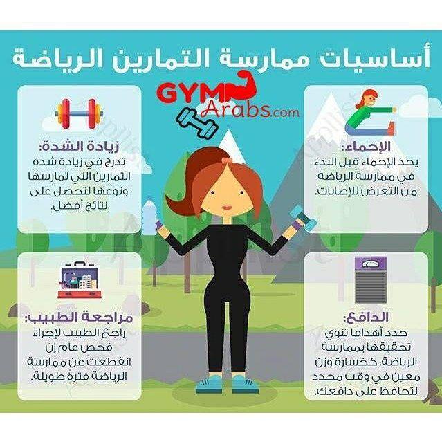 Gym Arabs On Instagram أساسيات ممارسة التمارين الرياضية فيتنس جيم طاقة قوة معلومات جيم العرب رياضة كمال الأجسام نصائح تحفيز Health Workout Gym
