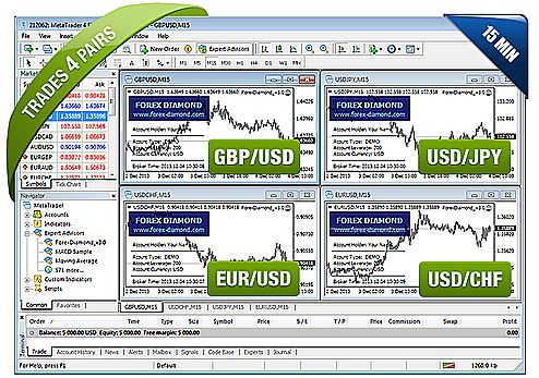Forex Diamond V4 0 Ea Review Take Your Fx Trading To The Next