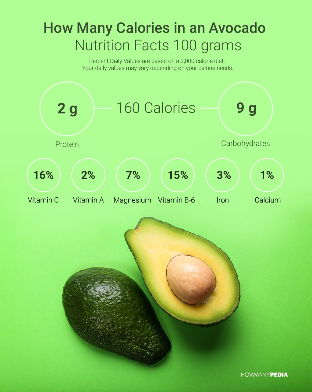 Healthy Body Fat Percentages For Women