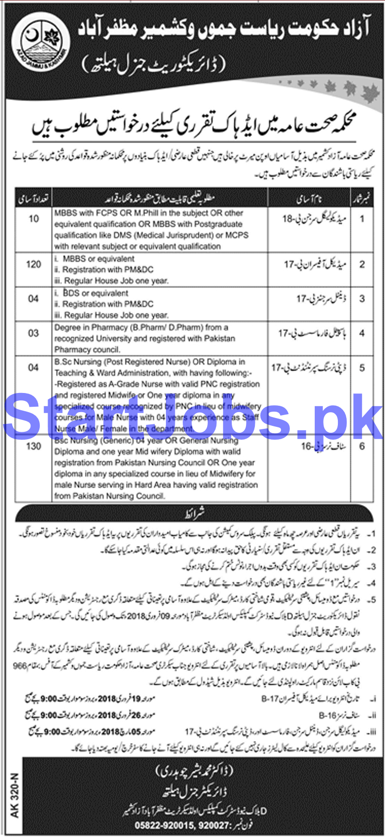 Health Department Jobs 2018 in AJK For Medical Officer