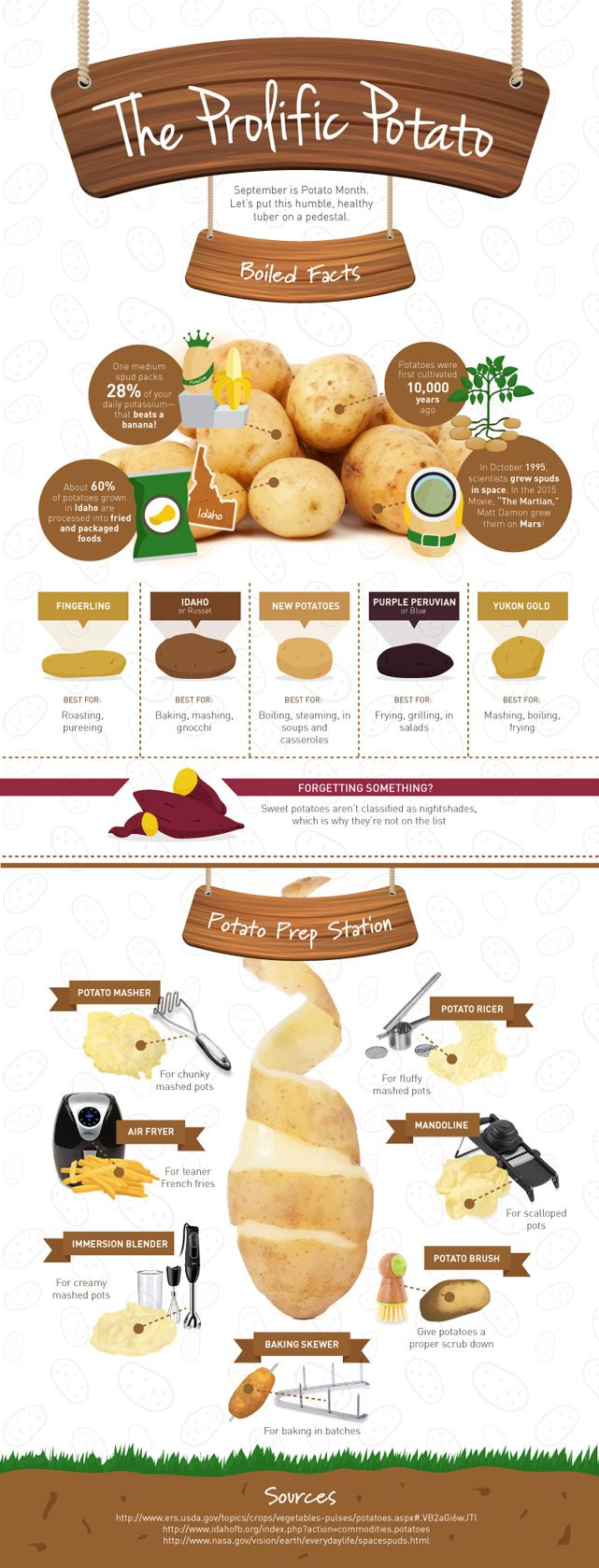 The Prolific Potato Infographic Food Potatoes Recipes