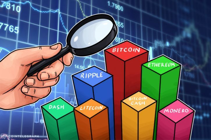 Litecoin Dice Cryptocurrency Correction – Cemza Tekstil