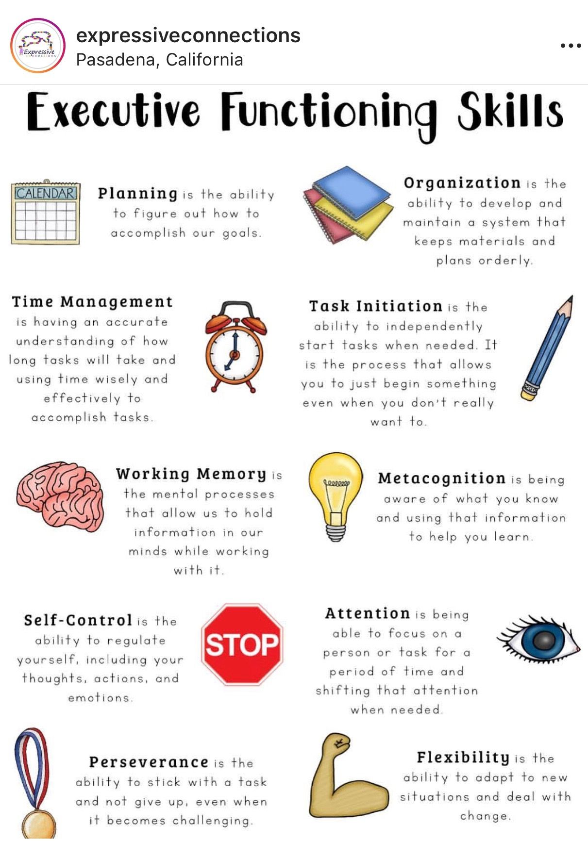 Executive Functioning Skills Image By Sarah Willey On