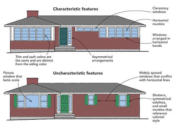 House Window Styles top 7 window ideas for a ranch-style house | ranch style house