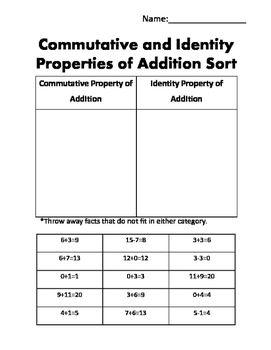 math worksheet : commutative and identity property of addition sort pinteres  : Identity Property Of Addition Worksheets