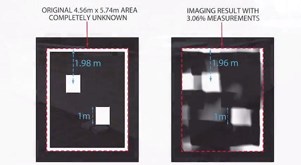Robots With X-Ray Vision: Seeing Through Walls Using Wi-Fi