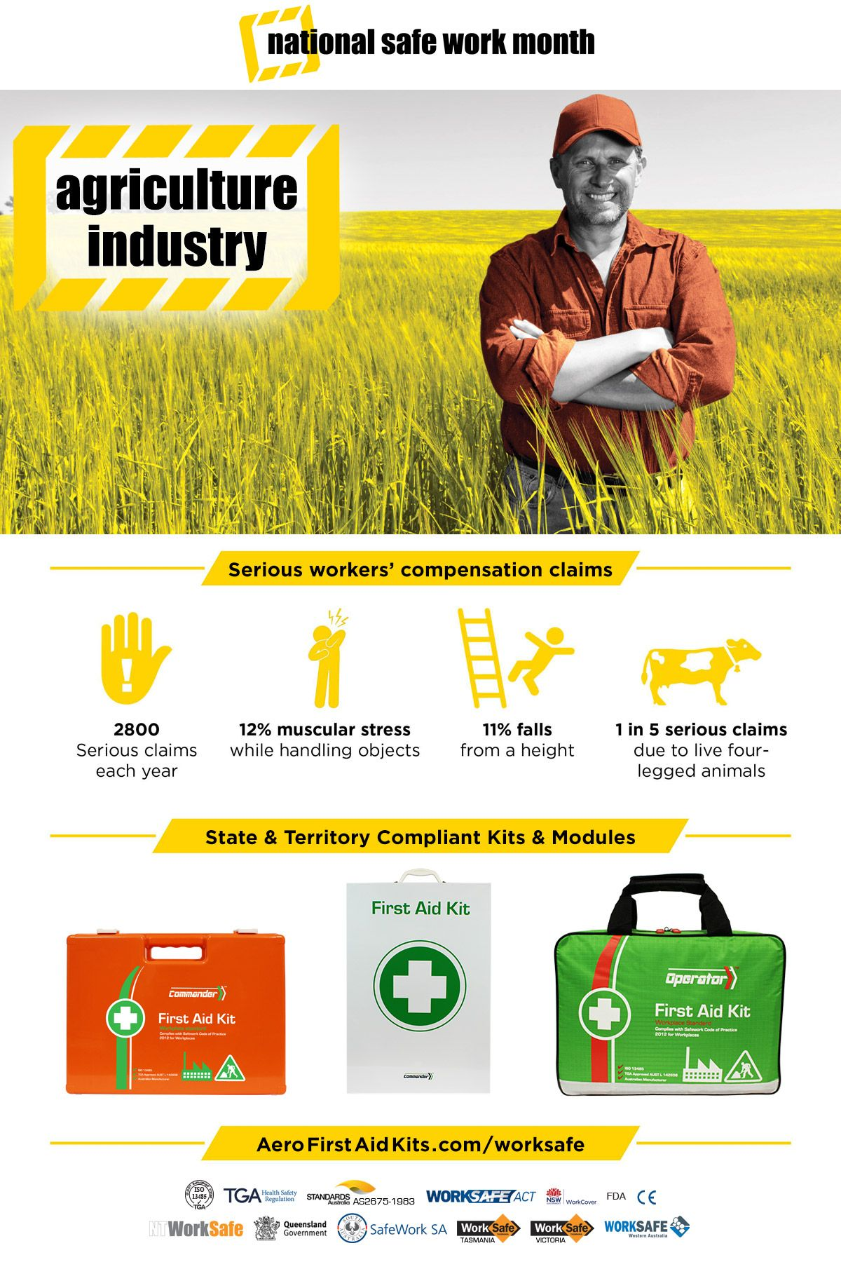 Agriculture Industry First Aid Kits National Safe Work