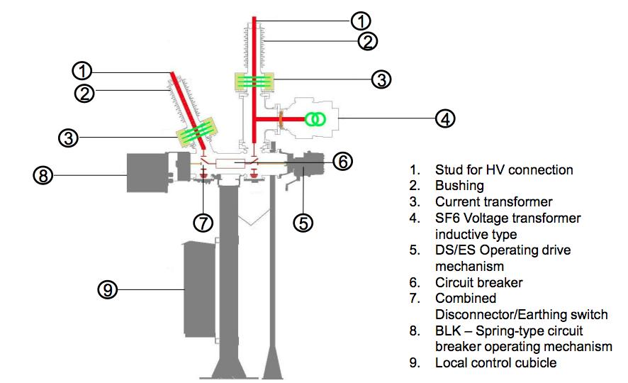 hybrid circuit breaker venezuela  bushing type current transformers  ct  mounted externally