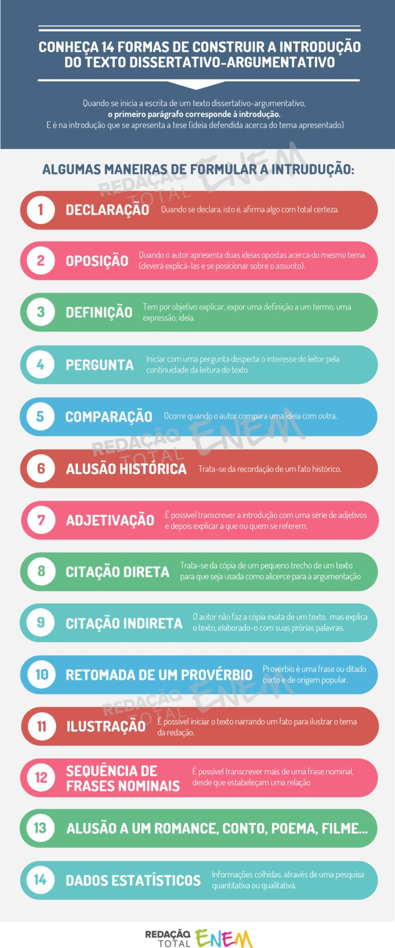 Conheca 15 Formas De Construir A Introducao Do Texto Dissertativo
