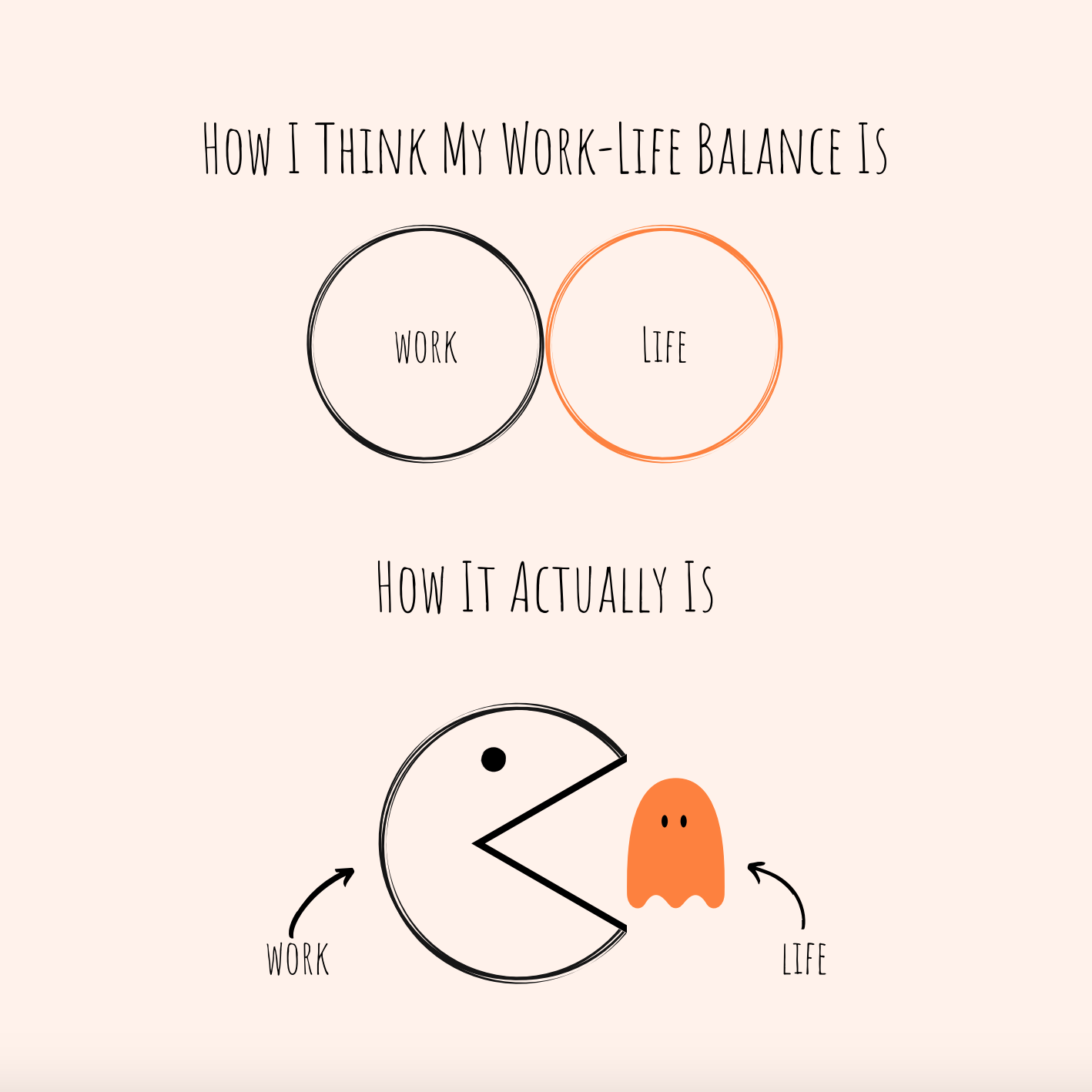 How To Maintain A Work Life Balance From Successful Women Work Life Balance Quotes Funny Work Life Balance Quotes Work Life Balance Funny