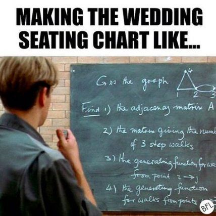 32+ ideas wedding planning humor events for 2019 | Wedding day meme, Wedding humor, Wedding meme
