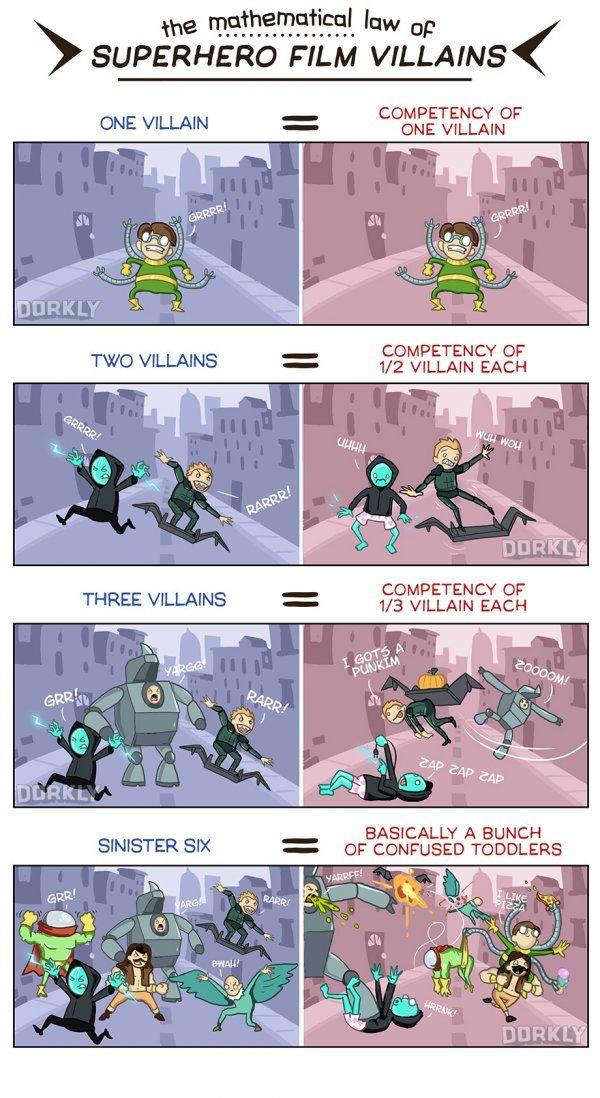 Dorkly Comic: The Mathematical Law of Superhero Film Villains