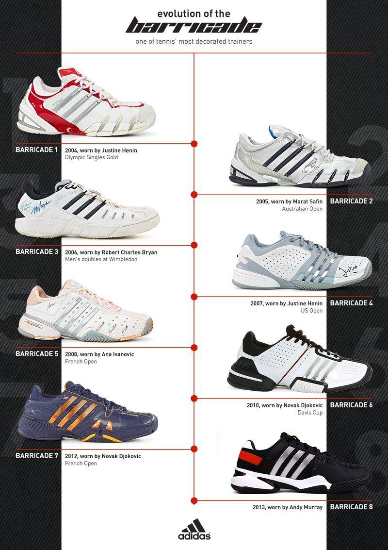 adidas evolution