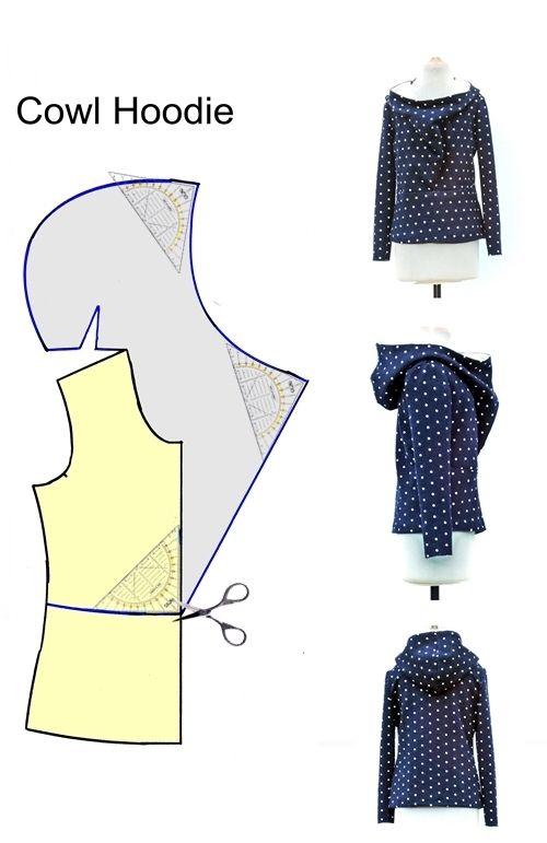Schnittmuster kleid mit wasserfallkragen