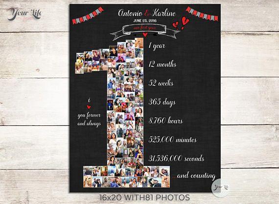 Gift ideas for boyfriend gift ideas for boyfriend going overseas