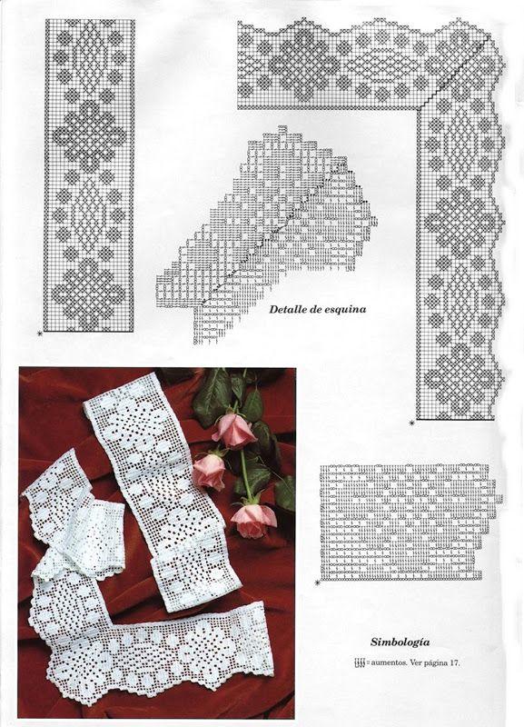Puntilla a punto de red Filet crochet | ganchillo | Pinterest ...