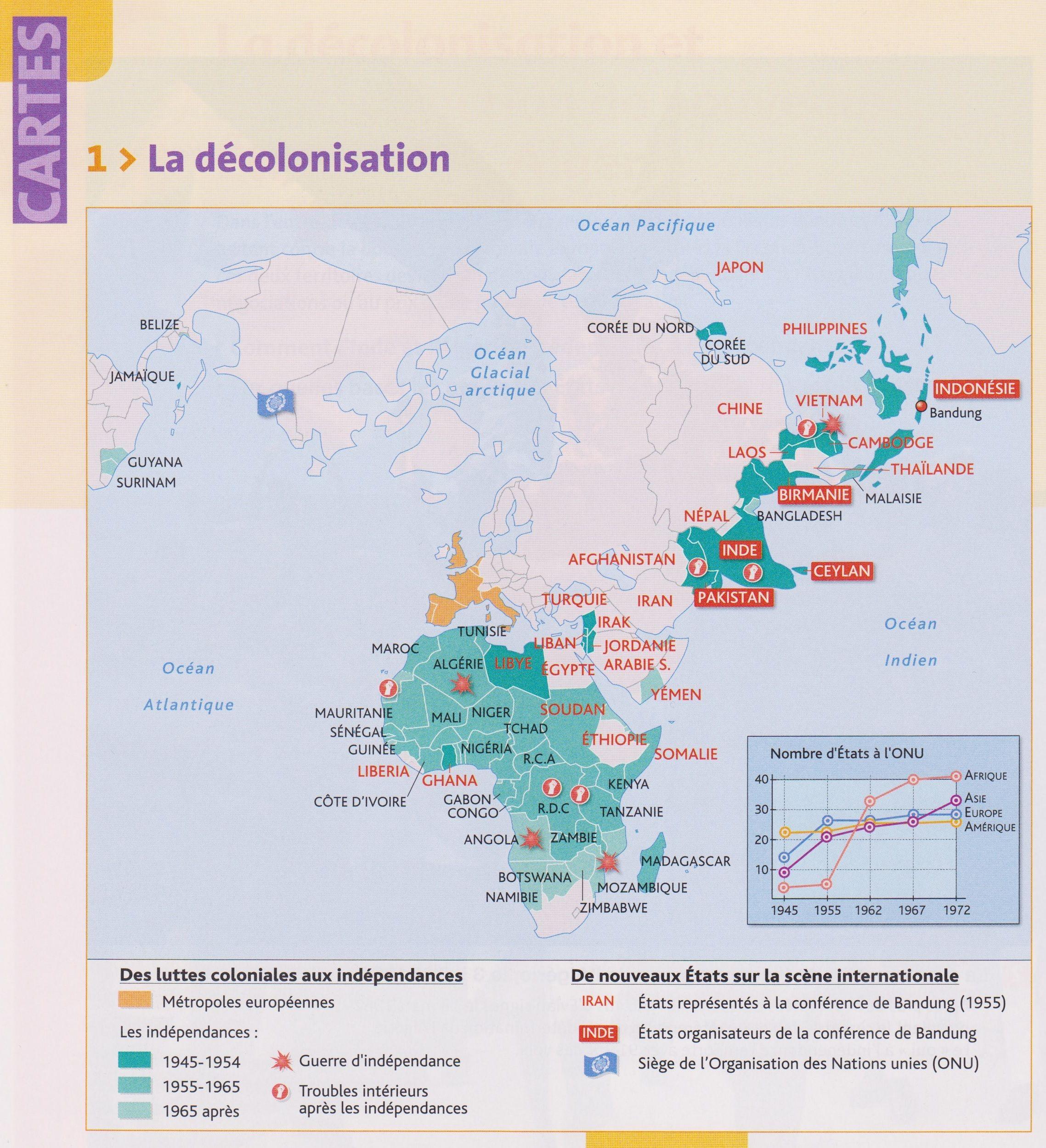 Tbacpro H3 La Decolonisation Source Votre Manuel Hachette