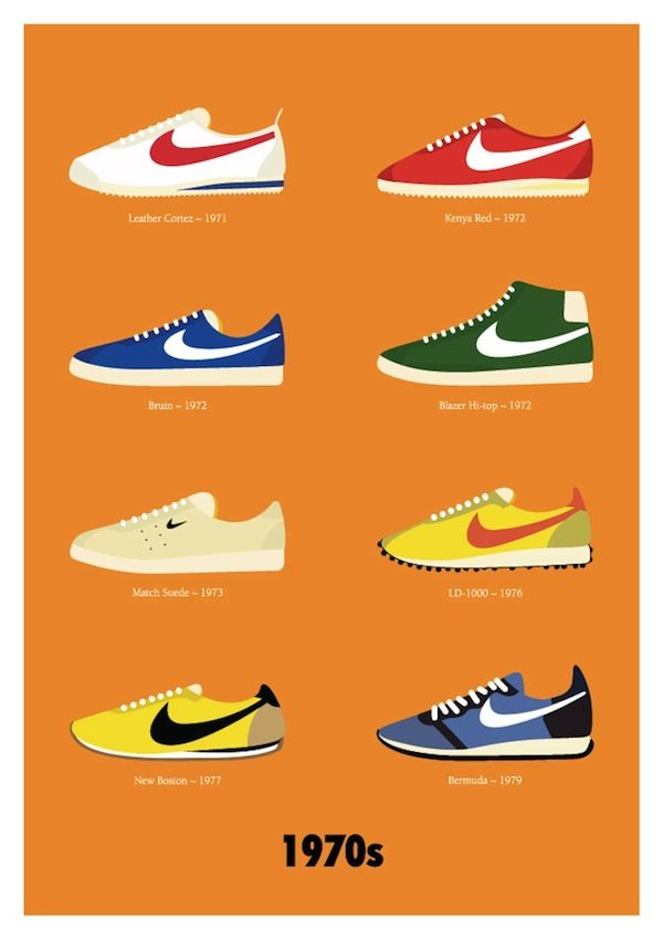 chaussure nike iconic