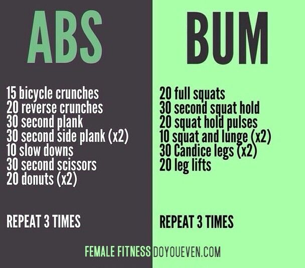 how to make ab plan