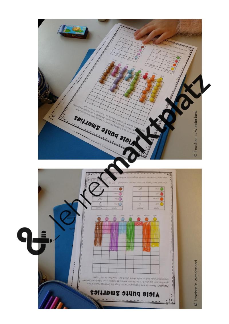 Mathe mit Smarties - ein Balkendiagramm erstellen | Teacher in ...