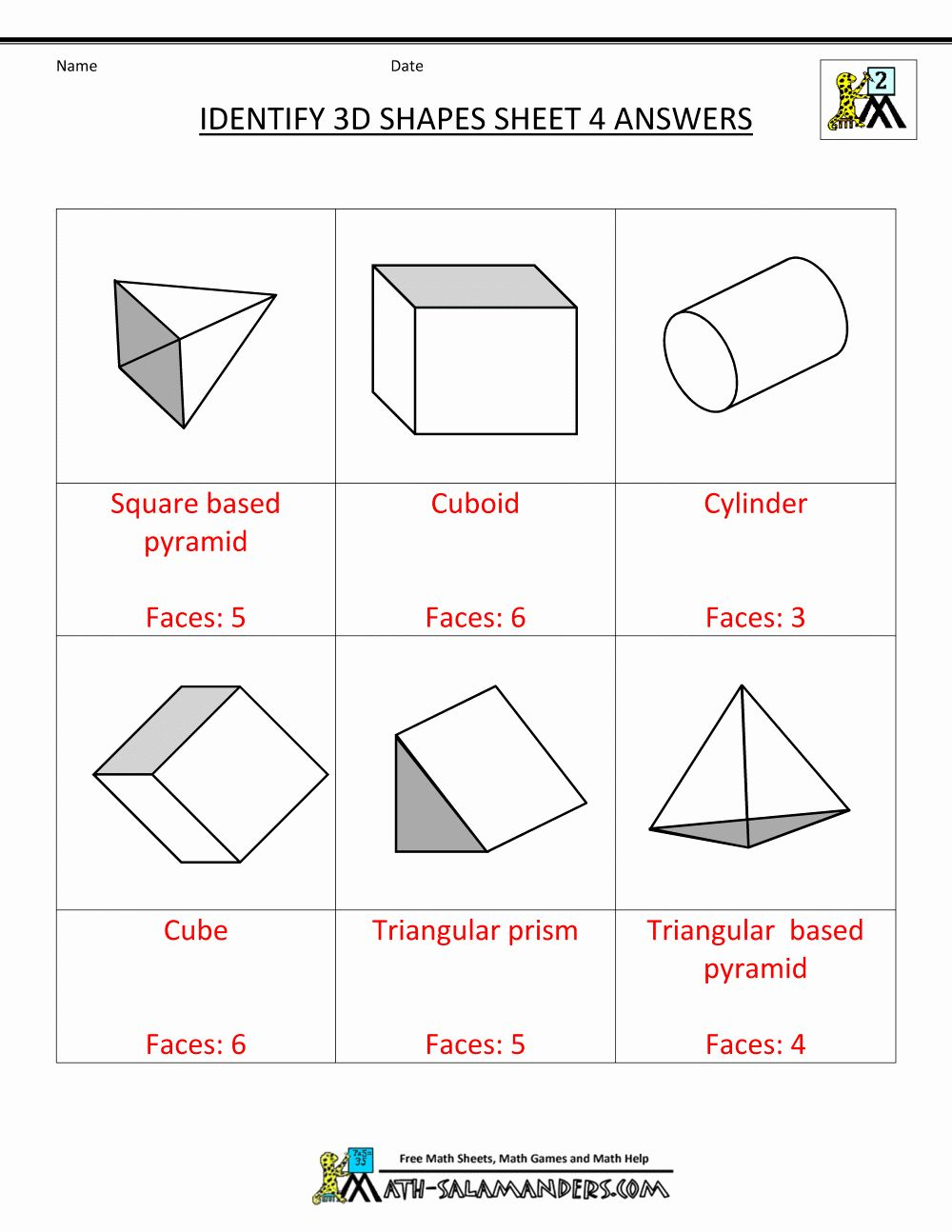Students Of Grade 4 Through Grade 8 Batten Down The Hatches And Prepare For A Raging Storm Of Exercise In Thes In 2020 Shapes Worksheets Geometry Worksheets Worksheets