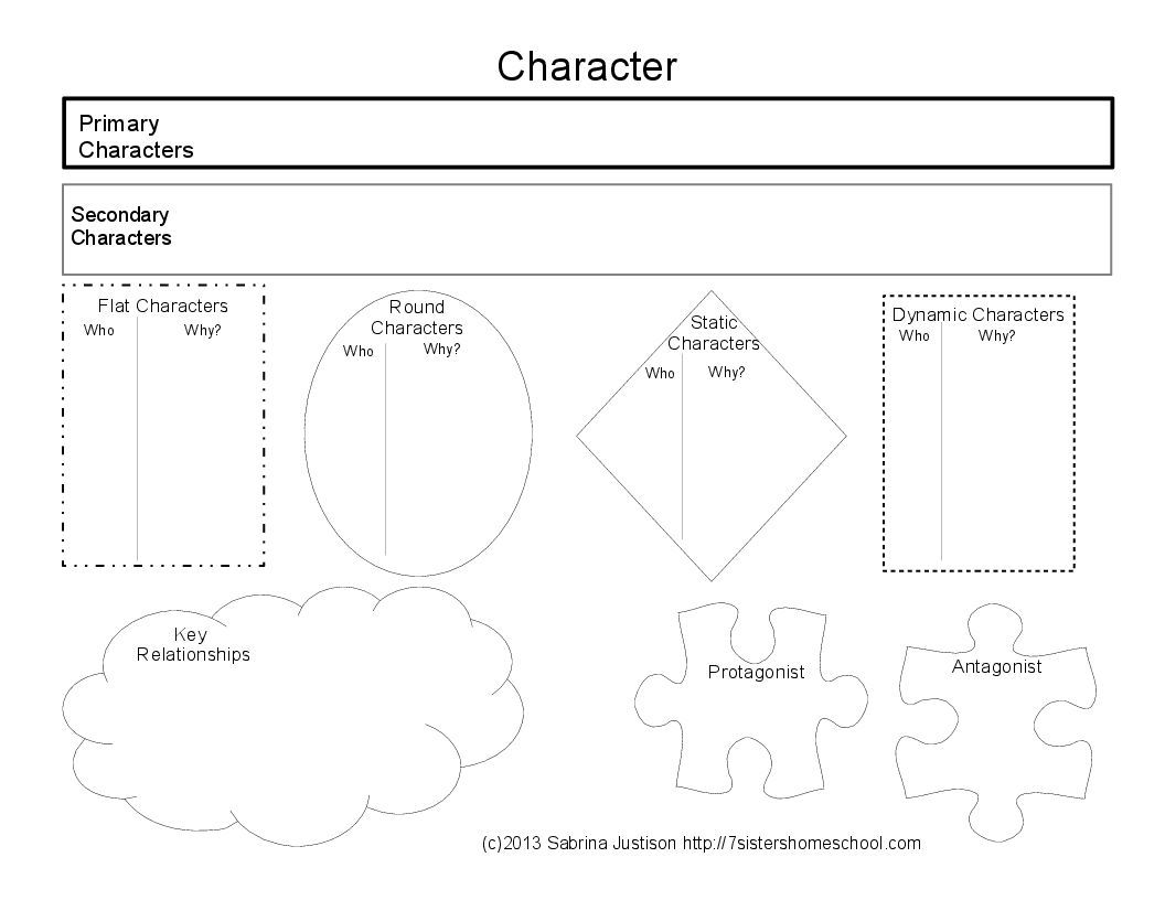 Printable Character Review Diagram For Use With Any Book For Literaryysis Or Review Of A