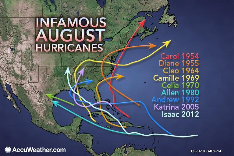 An analysis of the infamous hurricane bob