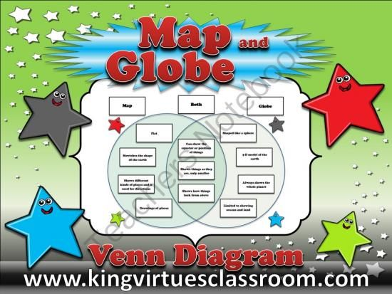 Map Skills Map and Globe Venn Diagram - Compare Contrast from King