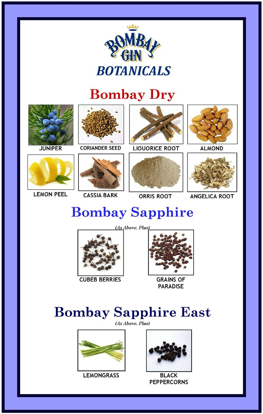 Bombay Sapphire And Bombay Sapphire East Botanical Mixes
