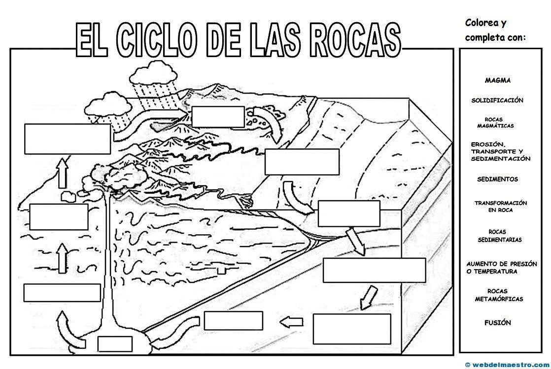 Ciclo de las rocas actividades educacion pinterest for La roca completa