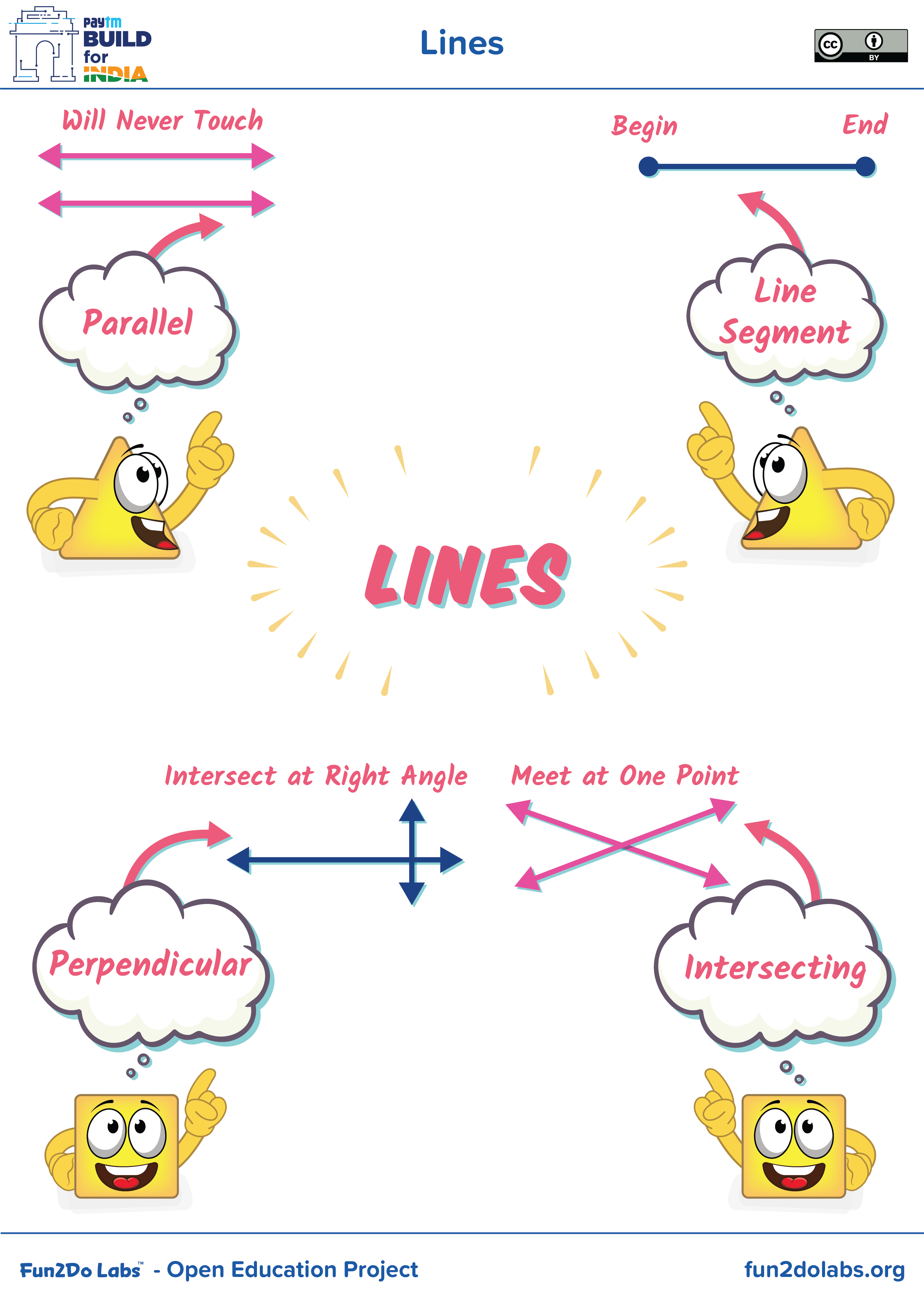 Types Of Lines In Geometry What Is Parallel Line What Is