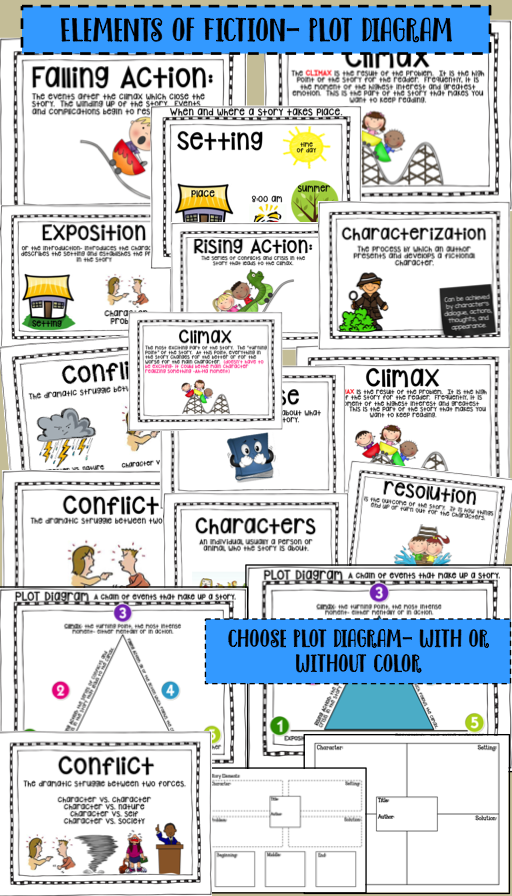Literary elements white border plot diagram fiction and elements of fiction plot diagram ccuart Image collections